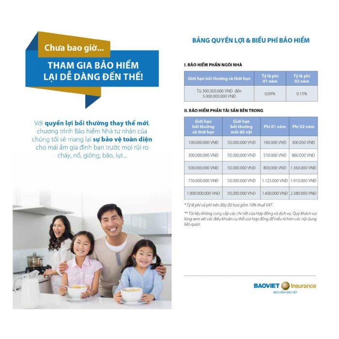 Biểu phí tham khảo bảo hiểm nhà tư nhân
